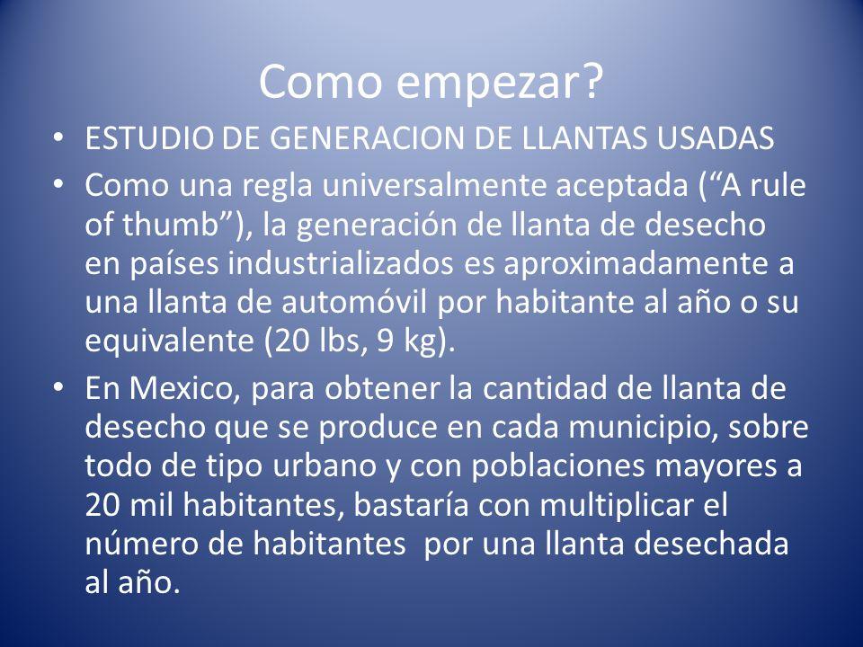 Como empezar ESTUDIO DE GENERACION DE LLANTAS USADAS