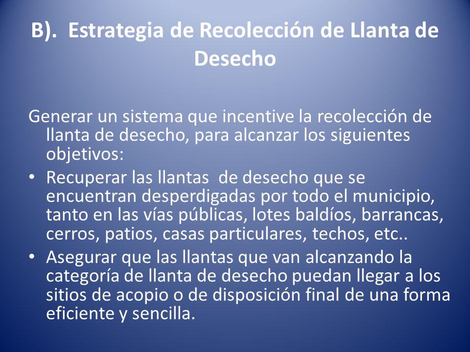 B). Estrategia de Recolección de Llanta de Desecho