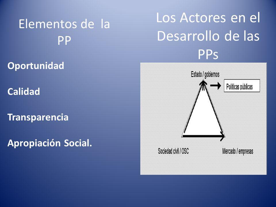 Los Actores en el Desarrollo de las PPs