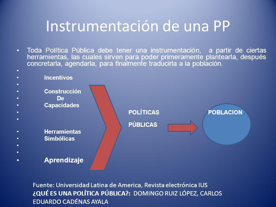 Instrumentación de una PP