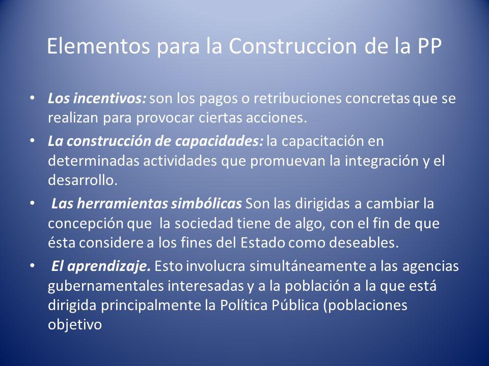 Elementos para la Construccion de la PP