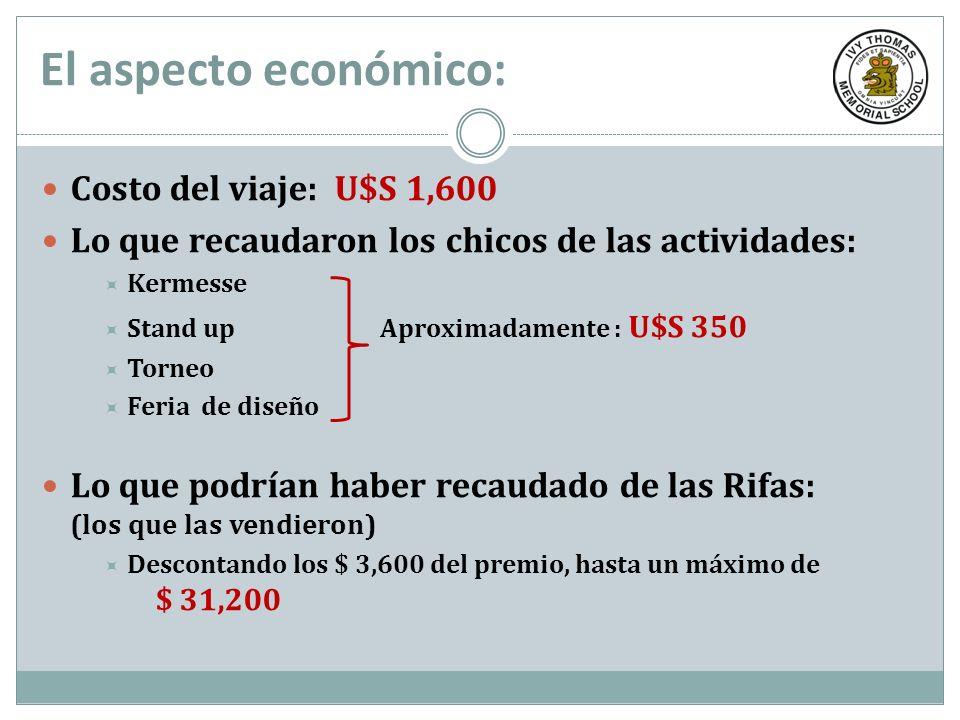 El aspecto económico: Costo del viaje: U$S 1,600