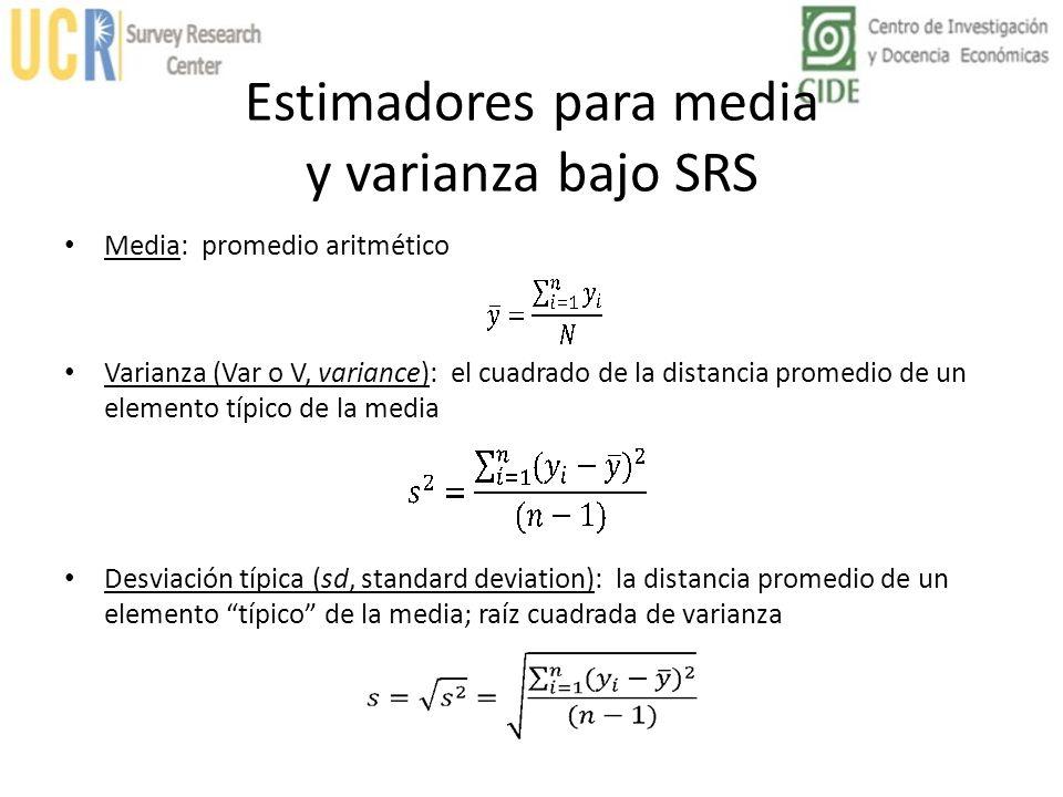 Estimadores para media y varianza bajo SRS