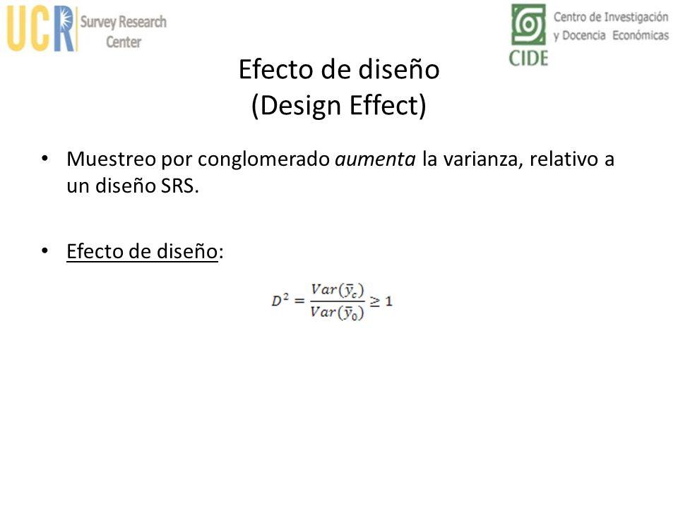 Efecto de diseño (Design Effect)