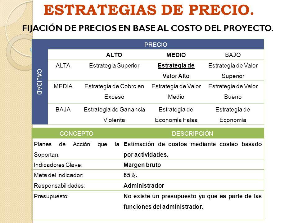 ESTRATEGIAS DE PRECIO. FIJACIÓN DE PRECIOS EN BASE AL COSTO DEL PROYECTO. CALIDAD. PRECIO. ALTO.