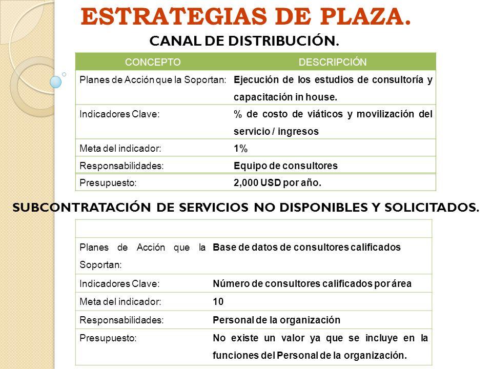 SUBCONTRATACIÓN DE SERVICIOS NO DISPONIBLES Y SOLICITADOS.