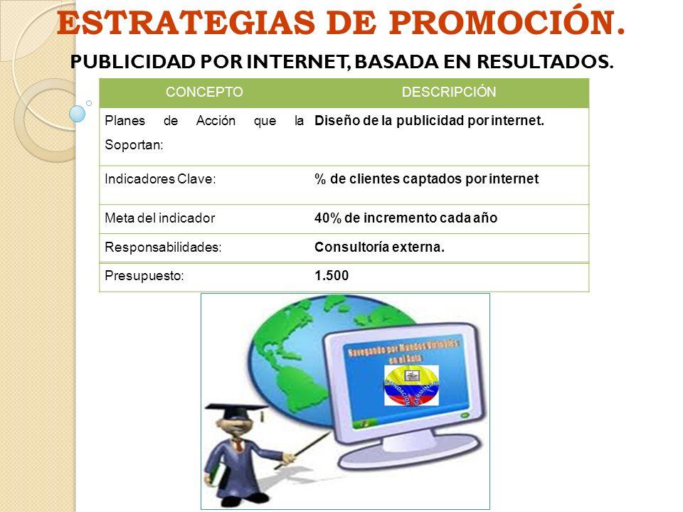 ESTRATEGIAS DE PROMOCIÓN.