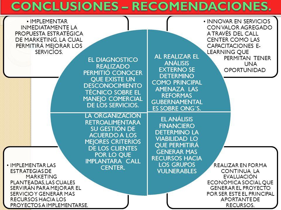 CONCLUSIONES – RECOMENDACIONES.