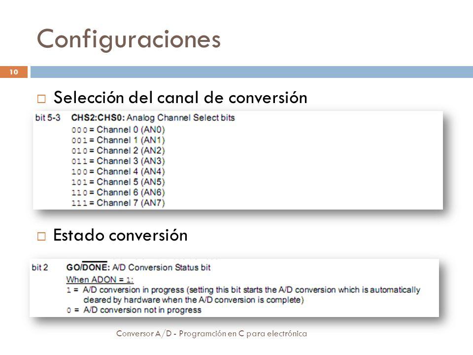 Configuraciones Selección del canal de conversión Estado conversión
