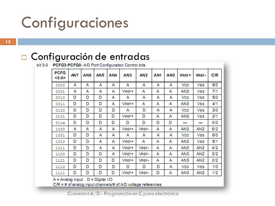 Configuraciones Configuración de entradas