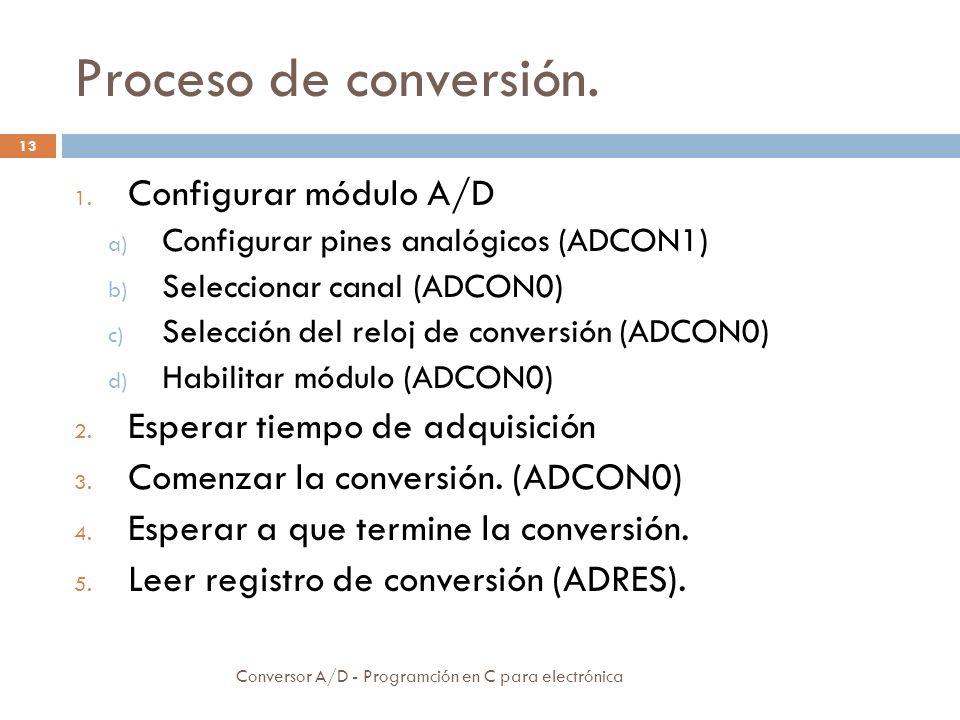 Proceso de conversión. Configurar módulo A/D