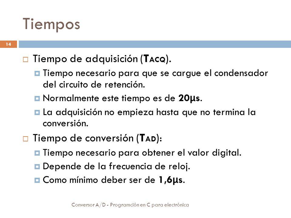 Tiempos Tiempo de adquisición (TACQ). Tiempo de conversión (TAD):