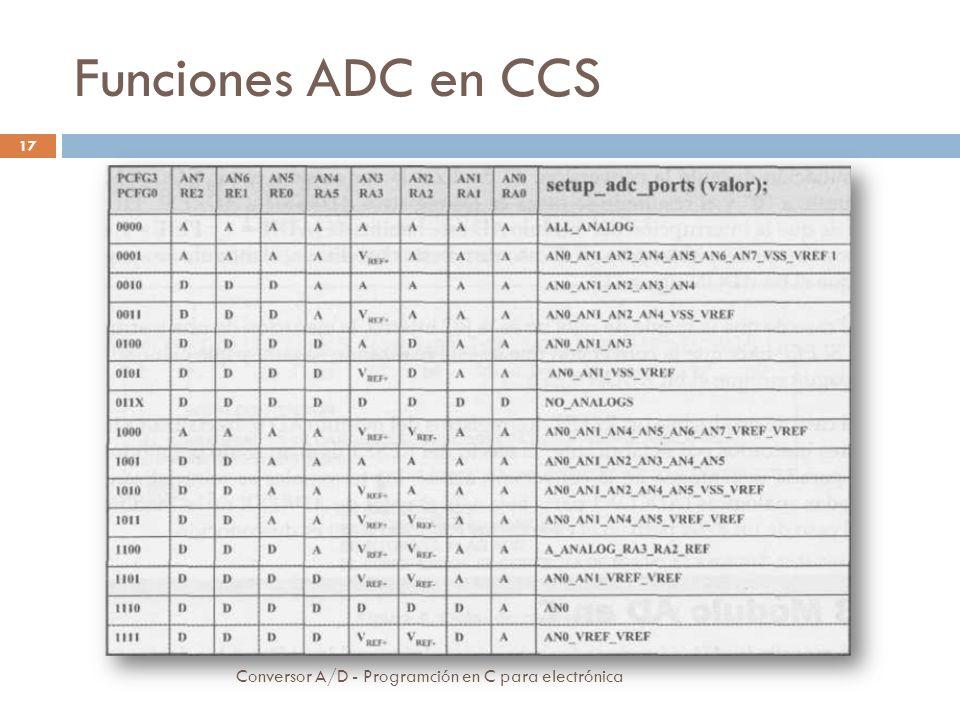 Funciones ADC en CCS Conversor A/D - Programción en C para electrónica