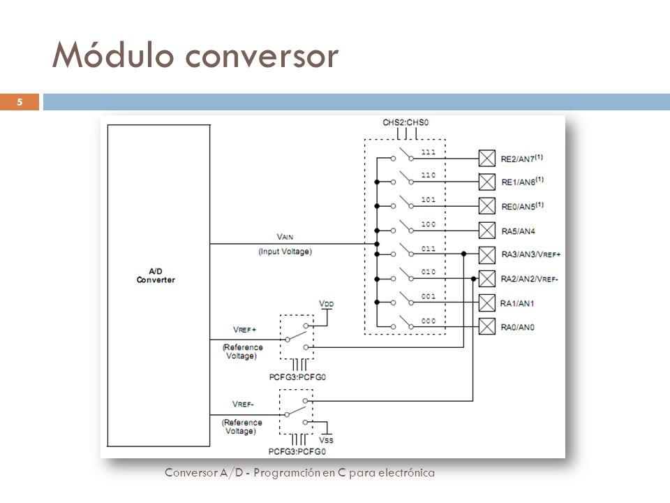 Módulo conversor Conversor A/D - Programción en C para electrónica
