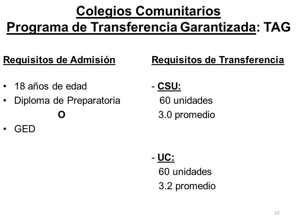 Colegios Comunitarios Programa de Transferencia Garantizada: TAG