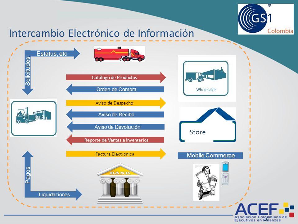 Intercambio Electrónico de Información