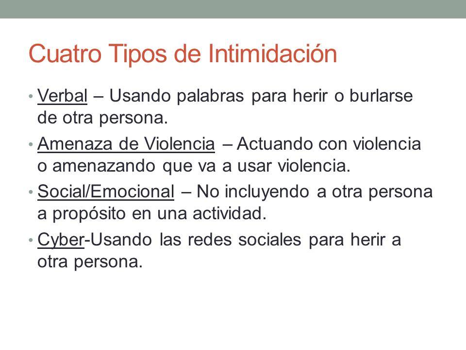 Cuatro Tipos de Intimidación