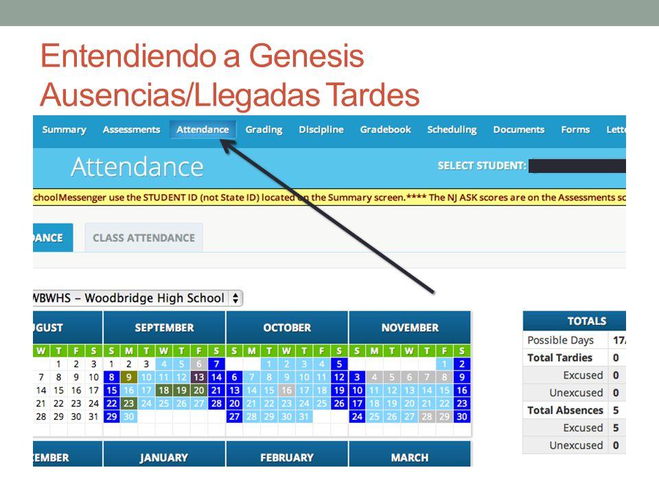 Entendiendo a Genesis Ausencias/Llegadas Tardes