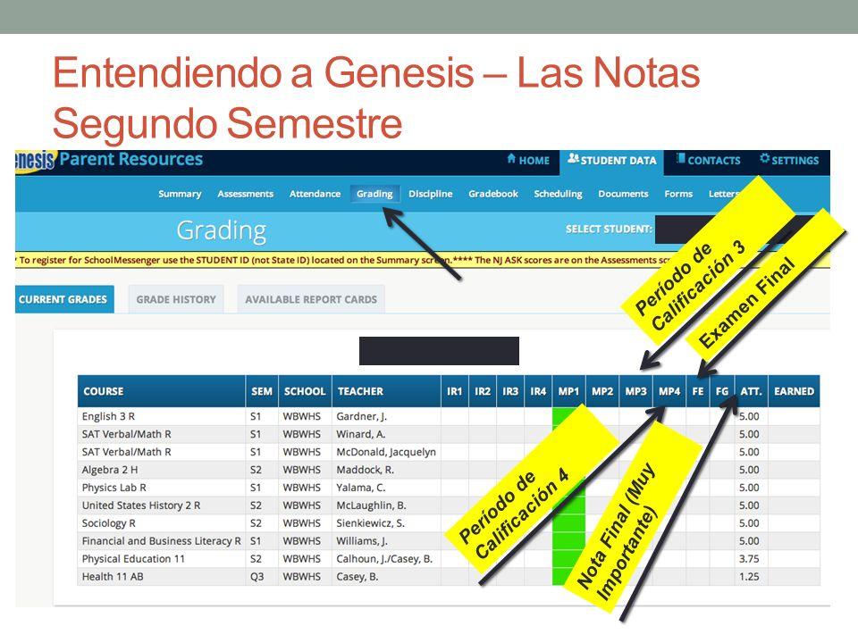 Entendiendo a Genesis – Las Notas Segundo Semestre
