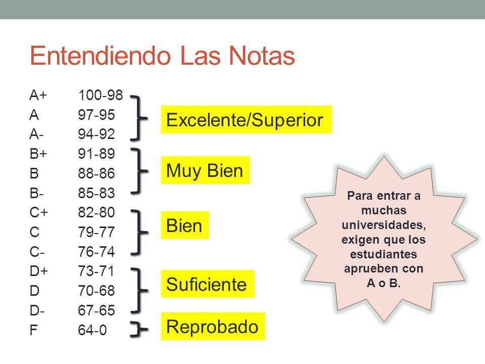 Entendiendo Las Notas Excelente/Superior Muy Bien Bien Suficiente