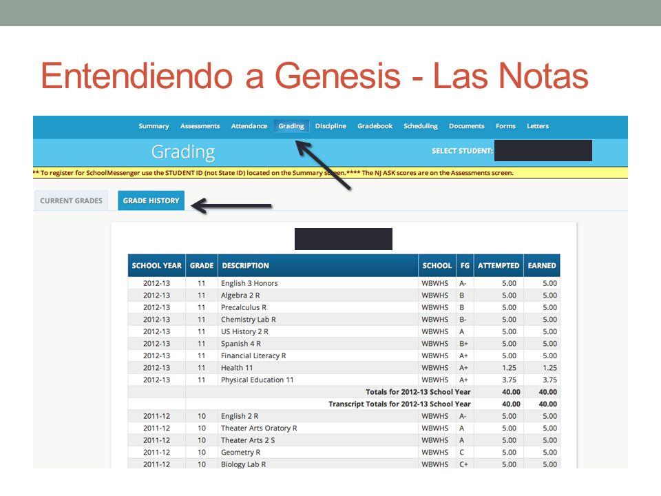 Entendiendo a Genesis - Las Notas