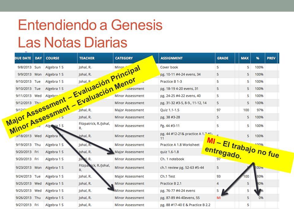 Entendiendo a Genesis Las Notas Diarias