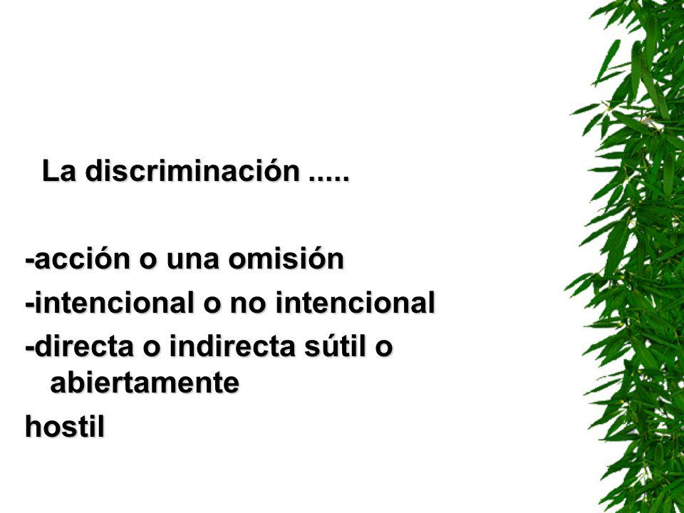 La discriminación ..... -acción o una omisión. -intencional o no intencional. -directa o indirecta sútil o abiertamente.