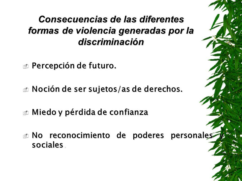 Consecuencias de las diferentes formas de violencia generadas por la discriminación