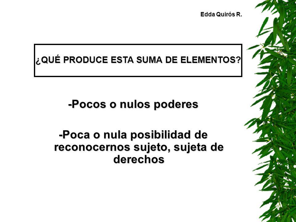 ¿QUÉ PRODUCE ESTA SUMA DE ELEMENTOS