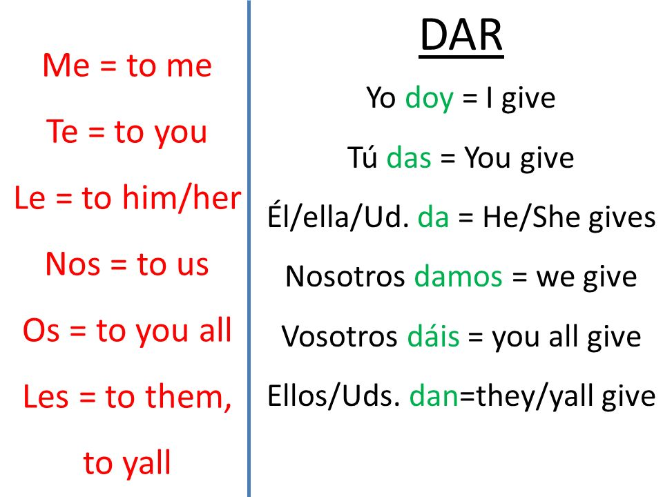 DAR Yo doy = I give. Tú das = You give. Él/ella/Ud. da = He/She gives. Nosotros damos = we give.