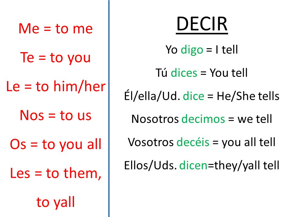 DECIR Yo digo = I tell. Tú dices = You tell. Él/ella/Ud. dice = He/She tells. Nosotros decimos = we tell.