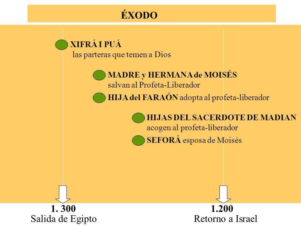 ÉXODO 1. 300 1.200 Salida de Egipto Retorno a Israel