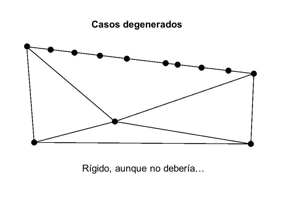 Casos degenerados 8 vértices, 8 aristas Rígido, aunque no debería…
