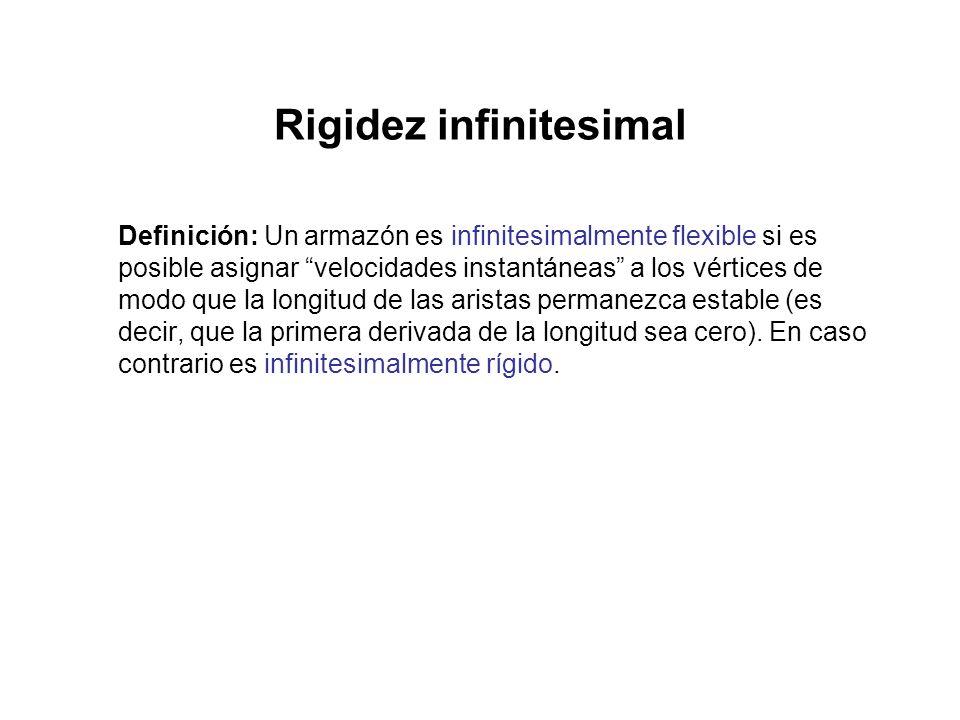 Rigidez infinitesimal