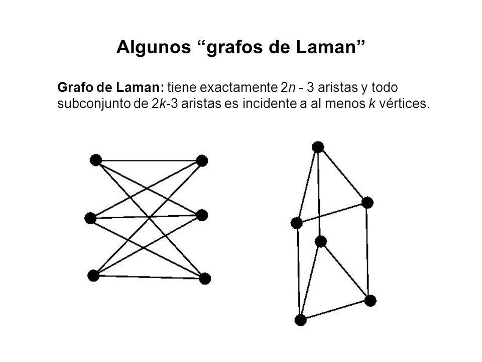 Algunos grafos de Laman