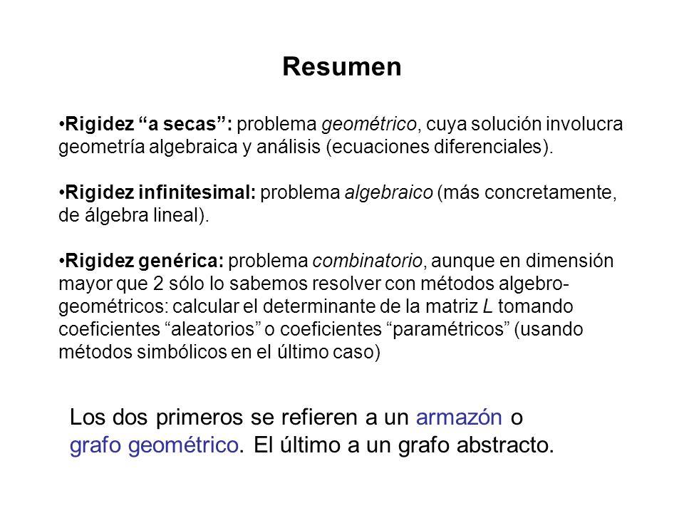 Resumen Rigidez a secas : problema geométrico, cuya solución involucra geometría algebraica y análisis (ecuaciones diferenciales).