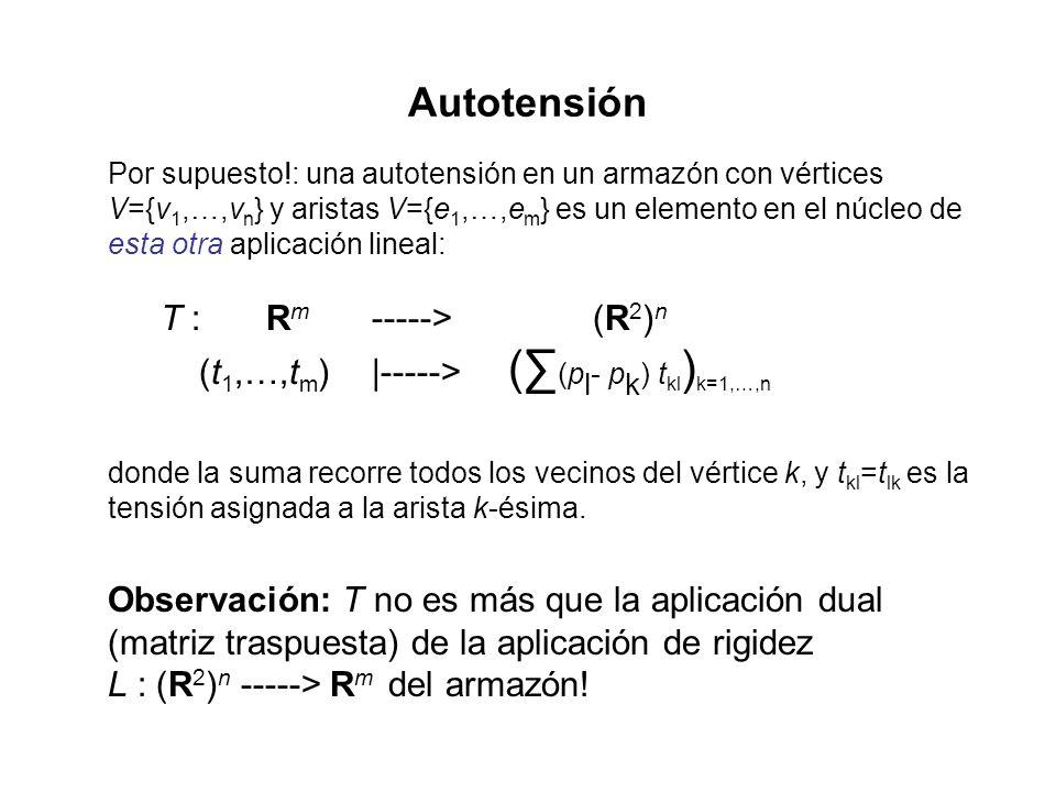 Autotensión T : Rm -----> (R2)n