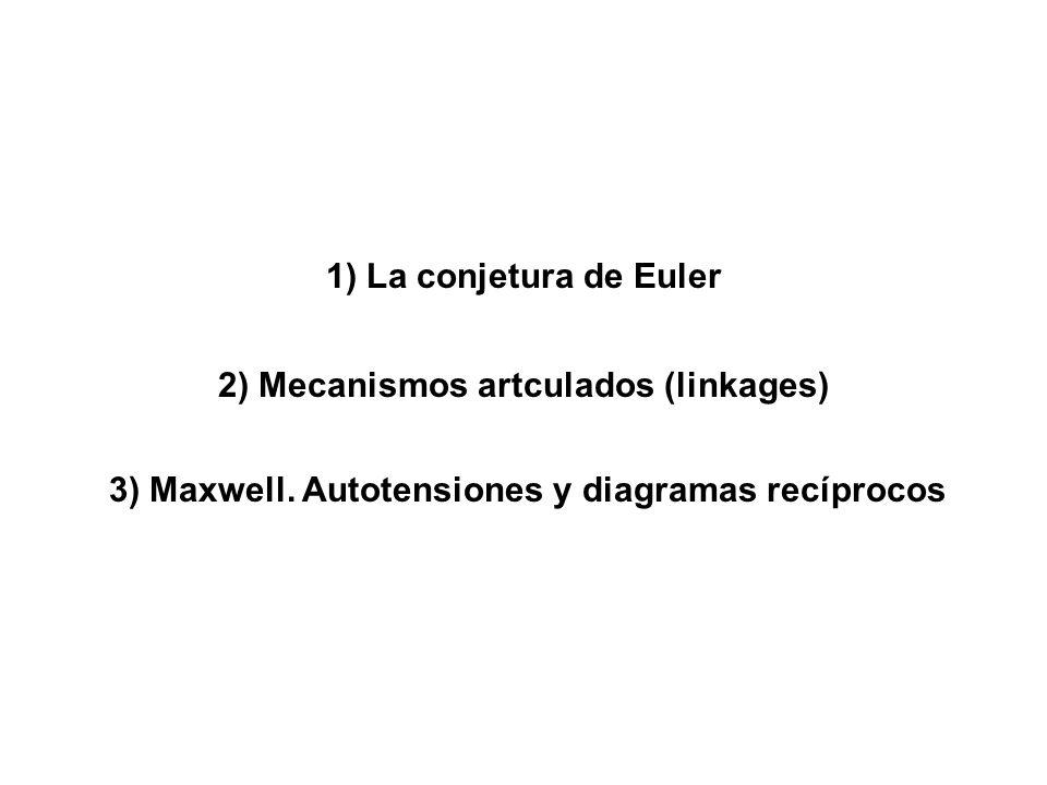 2) Mecanismos artculados (linkages)