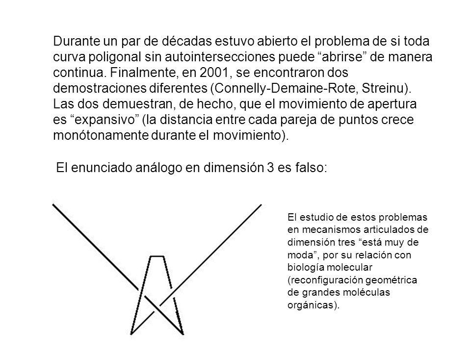 El enunciado análogo en dimensión 3 es falso: