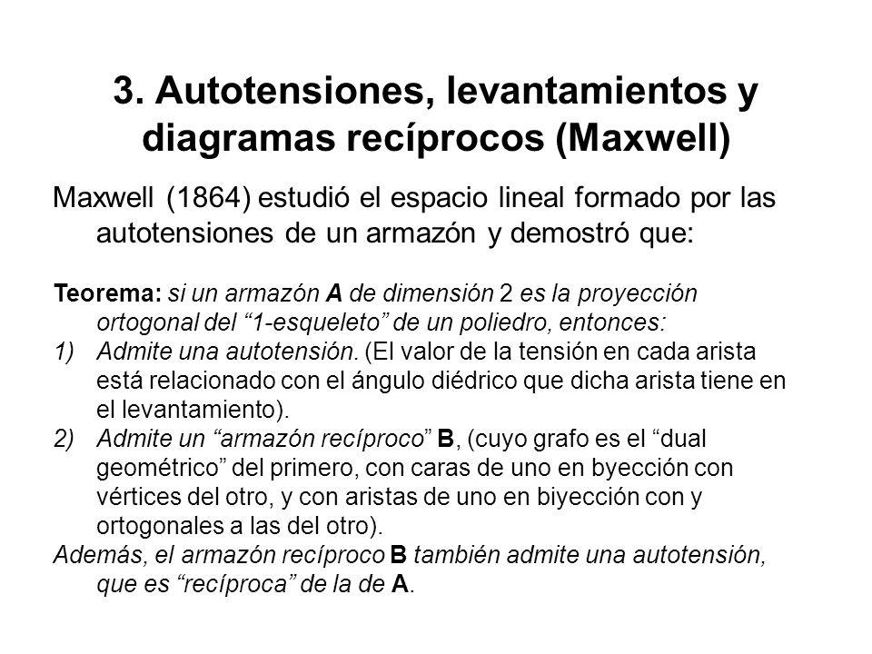 3. Autotensiones, levantamientos y diagramas recíprocos (Maxwell)