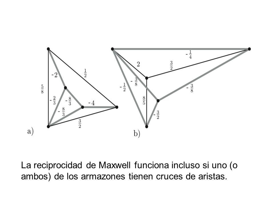 La reciprocidad de Maxwell funciona incluso si uno (o ambos) de los armazones tienen cruces de aristas.