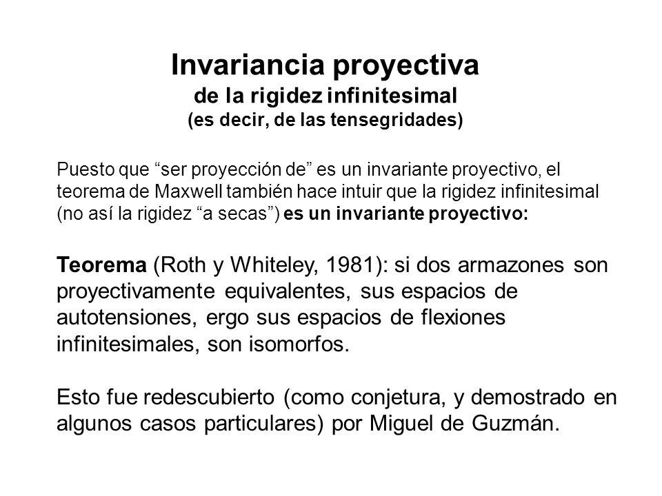 Invariancia proyectiva de la rigidez infinitesimal (es decir, de las tensegridades)
