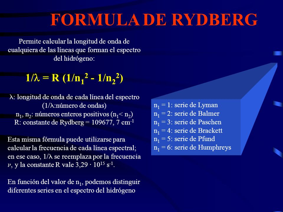 FORMULA DE RYDBERG 1/l = R (1/n12 - 1/n22)