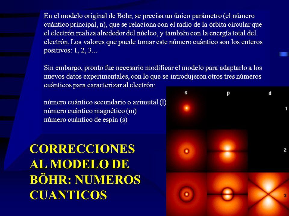 CORRECCIONES AL MODELO DE BÖHR: NUMEROS CUANTICOS