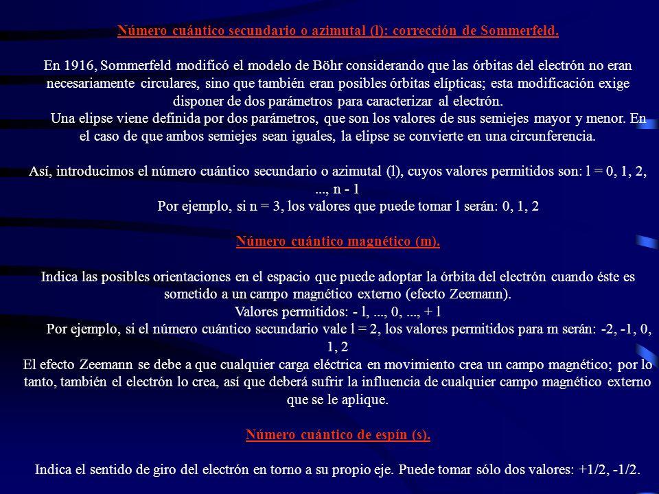 Número cuántico secundario o azimutal (l): corrección de Sommerfeld.