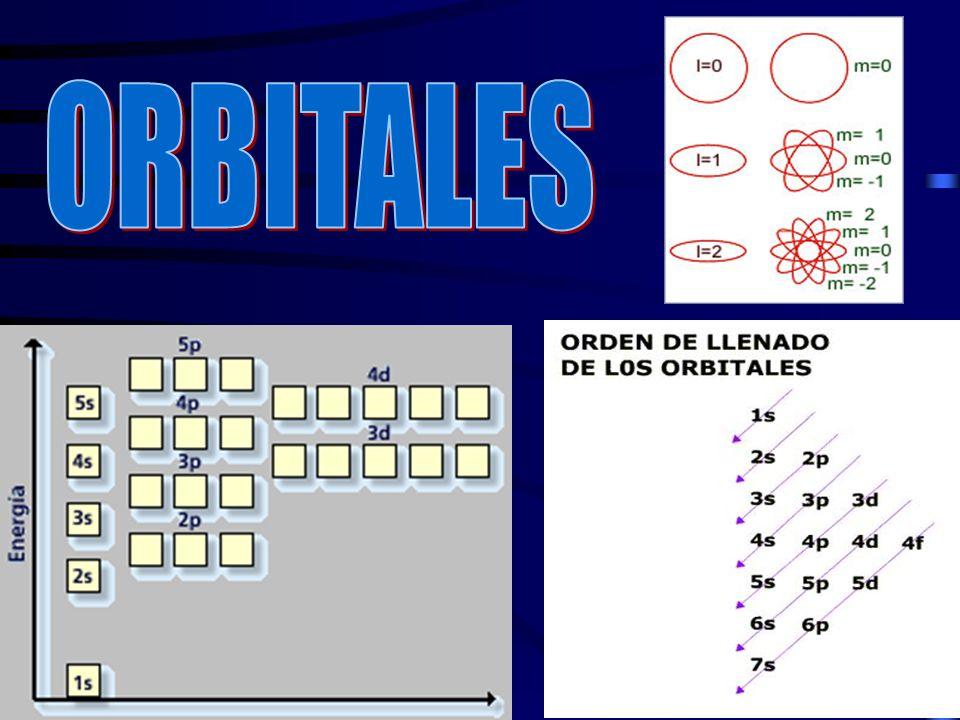 ORBITALES
