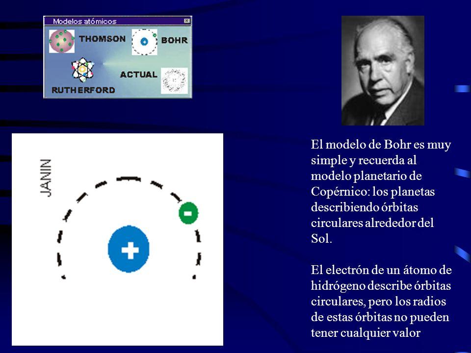 El modelo de Bohr es muy simple y recuerda al modelo planetario de Copérnico: los planetas describiendo órbitas circulares alrededor del Sol.