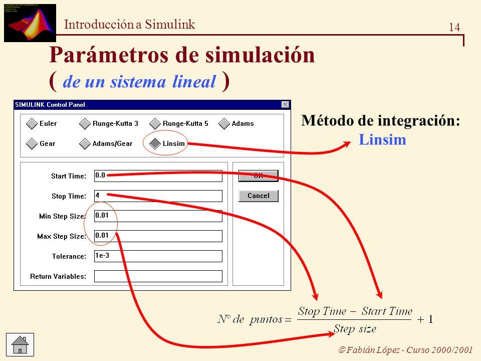 Parámetros de simulación ( de un sistema lineal )
