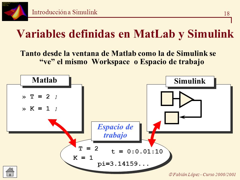 Variables definidas en MatLab y Simulink