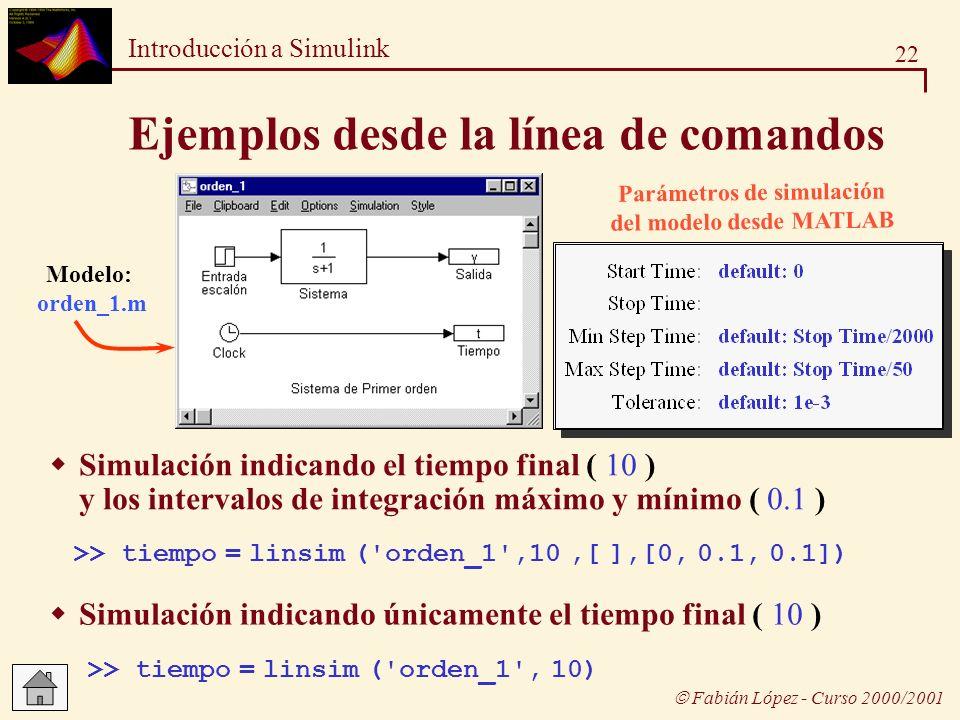 Ejemplos desde la línea de comandos